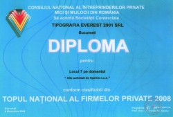 7th Position in National Top of Private Companies in 2008